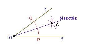 Como se llama la recta que divide el angulo en dos partes iguales
