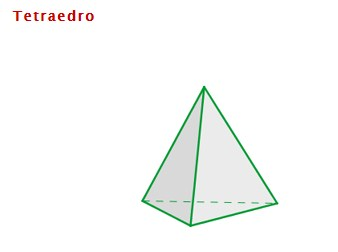 Como se llaman los cuerpos geometricos