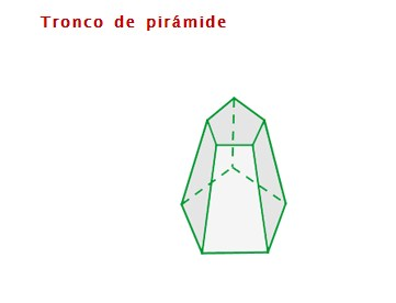 Tonco de piramide
